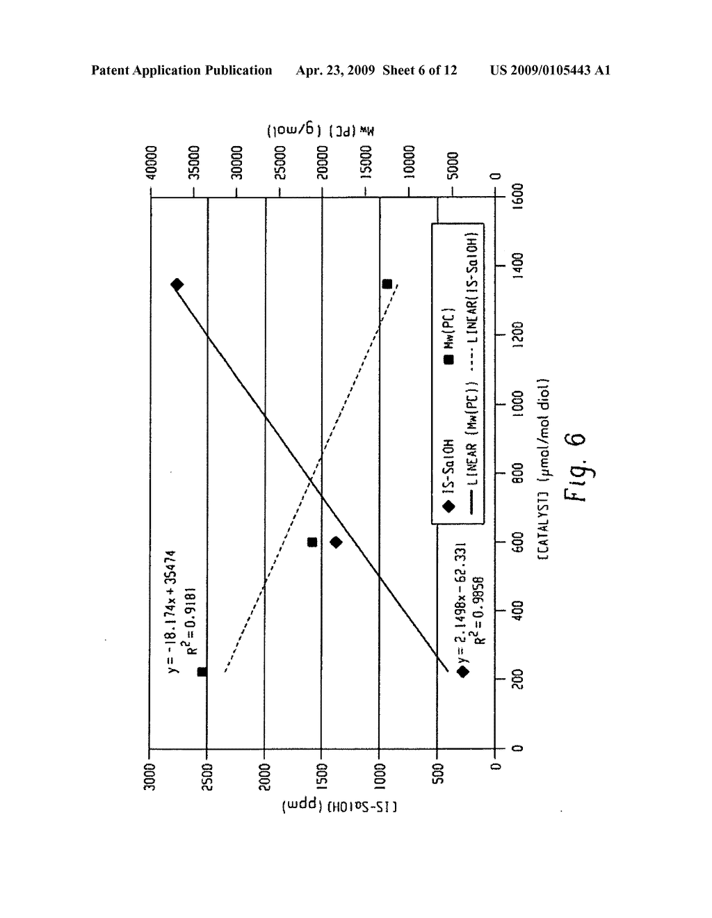 ALIPHATIC POLYCARBONATES, METHODS OF MAKING, AND ARTICLES FORMED THEREFROM - diagram, schematic, and image 07