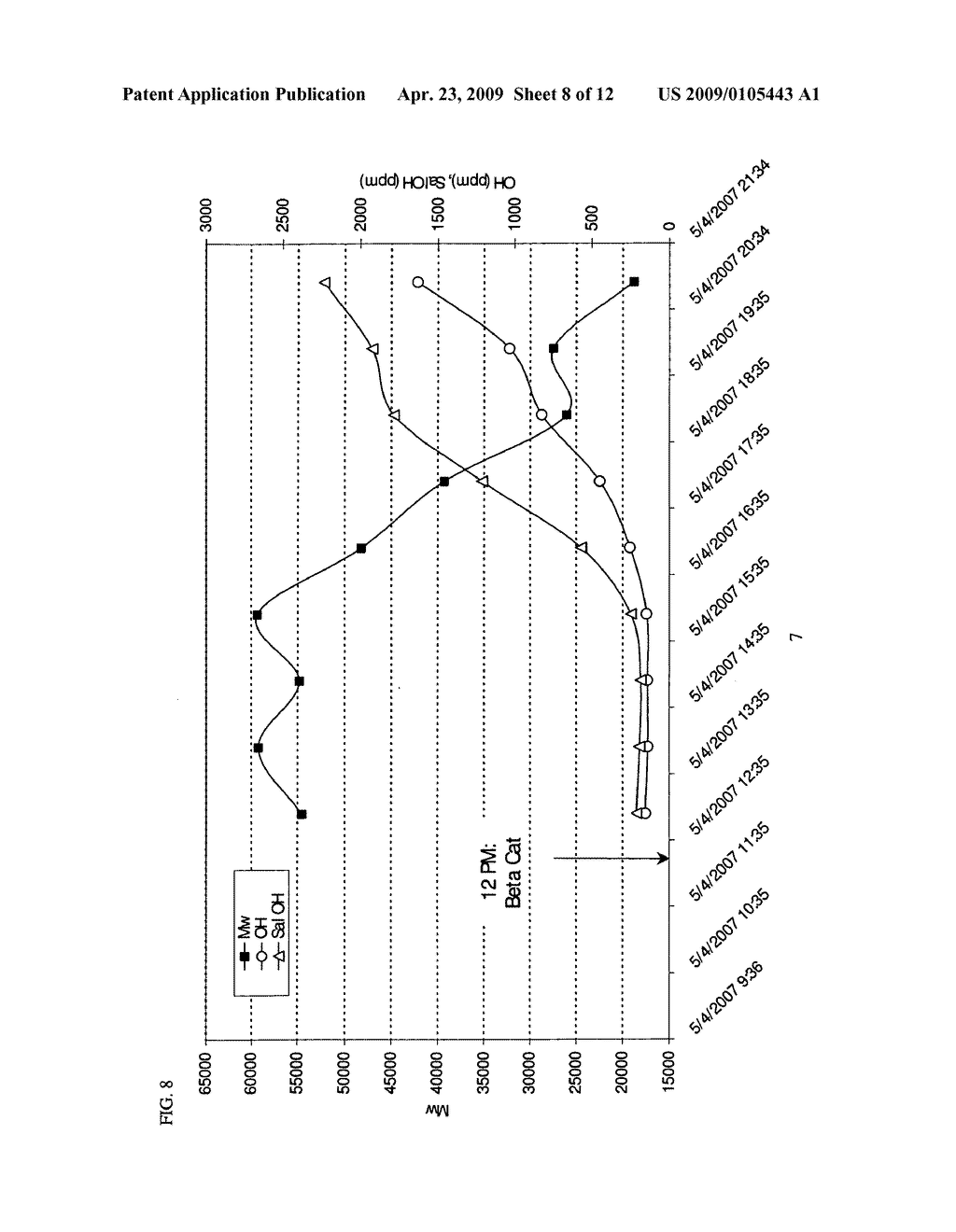 ALIPHATIC POLYCARBONATES, METHODS OF MAKING, AND ARTICLES FORMED THEREFROM - diagram, schematic, and image 09