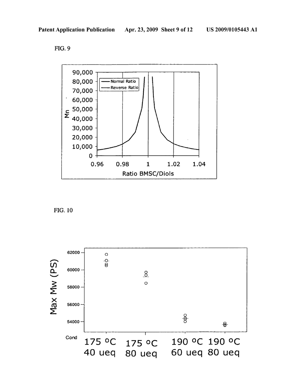 ALIPHATIC POLYCARBONATES, METHODS OF MAKING, AND ARTICLES FORMED THEREFROM - diagram, schematic, and image 10