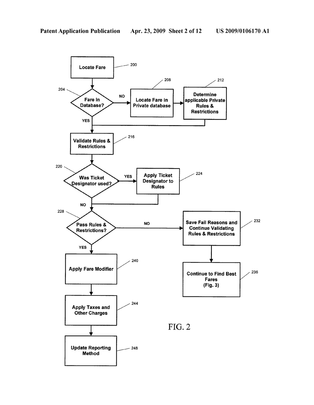 METHOD AND SYSTEM FOR AIR FARE VERIFICATION AUDITING - diagram, schematic, and image 03