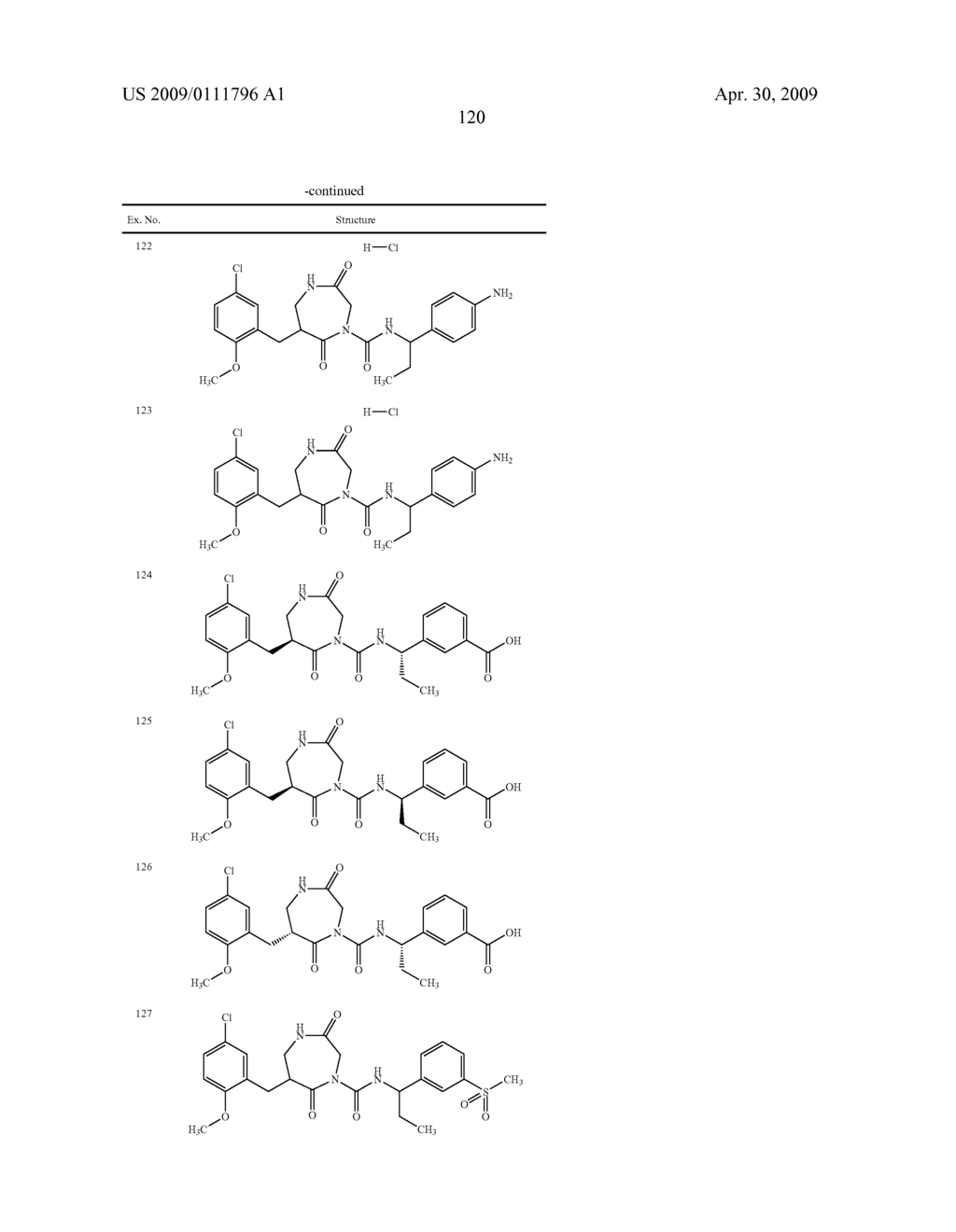 7-membered ring compound and method of production and pharmaceutical application thereof - diagram, schematic, and image 121