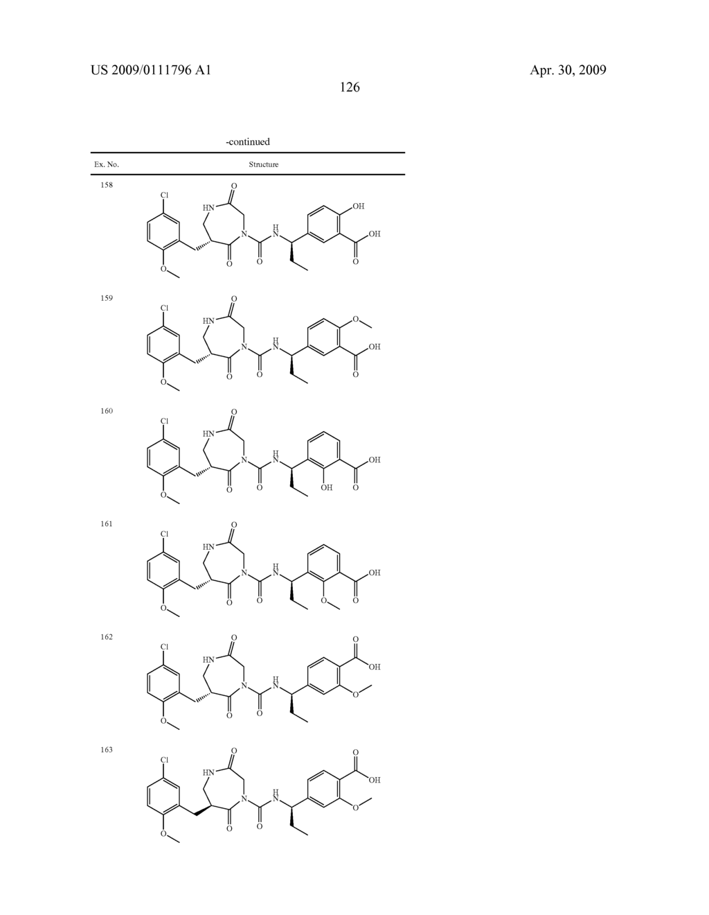 7-membered ring compound and method of production and pharmaceutical application thereof - diagram, schematic, and image 127