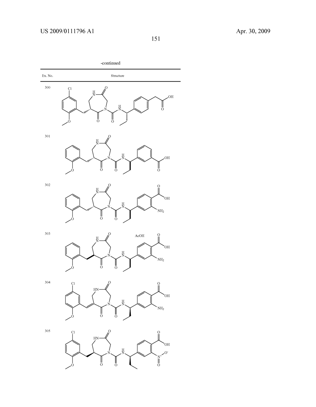 7-membered ring compound and method of production and pharmaceutical application thereof - diagram, schematic, and image 152
