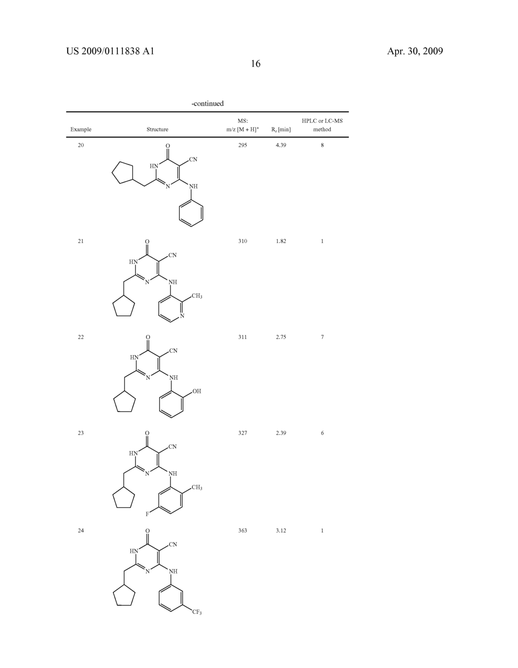 6-ARYLAMINO-5-CYANO-4-PYRIMIDINONES AS PDE9A INHIBITORS - diagram, schematic, and image 17