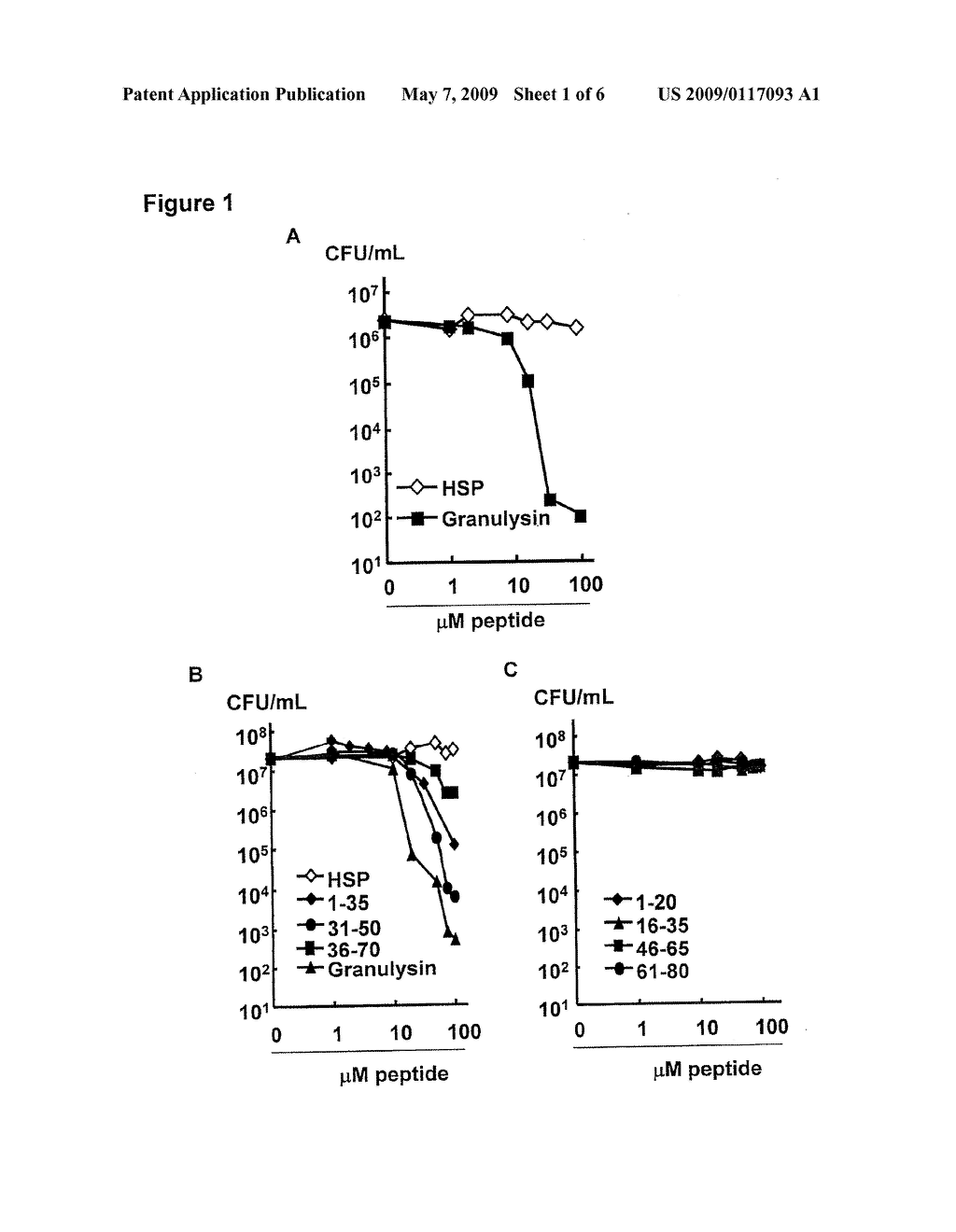 GRANULYSIN PEPTIDES AND METHODS OF USE THEREOF - diagram, schematic, and image 02