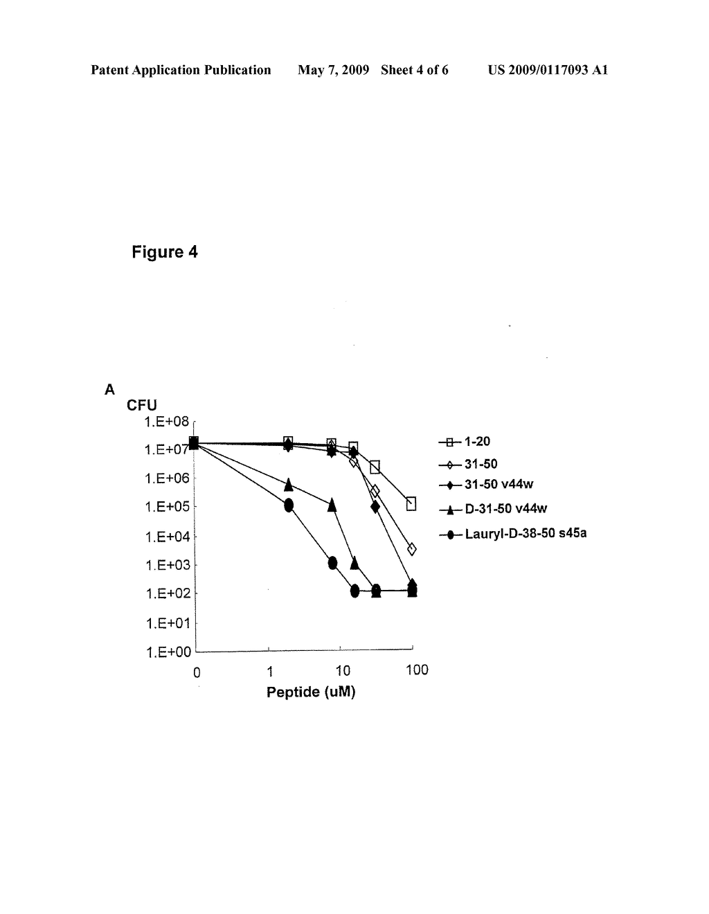 GRANULYSIN PEPTIDES AND METHODS OF USE THEREOF - diagram, schematic, and image 05