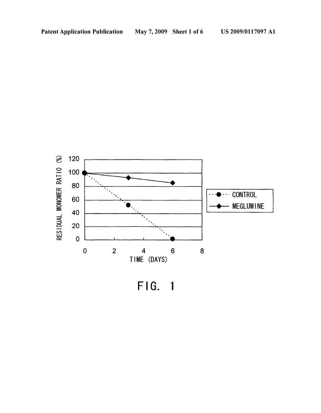 Stabilizer for Protein Preparation Comprising Meglumine and Use Thereof - diagram, schematic, and image 02
