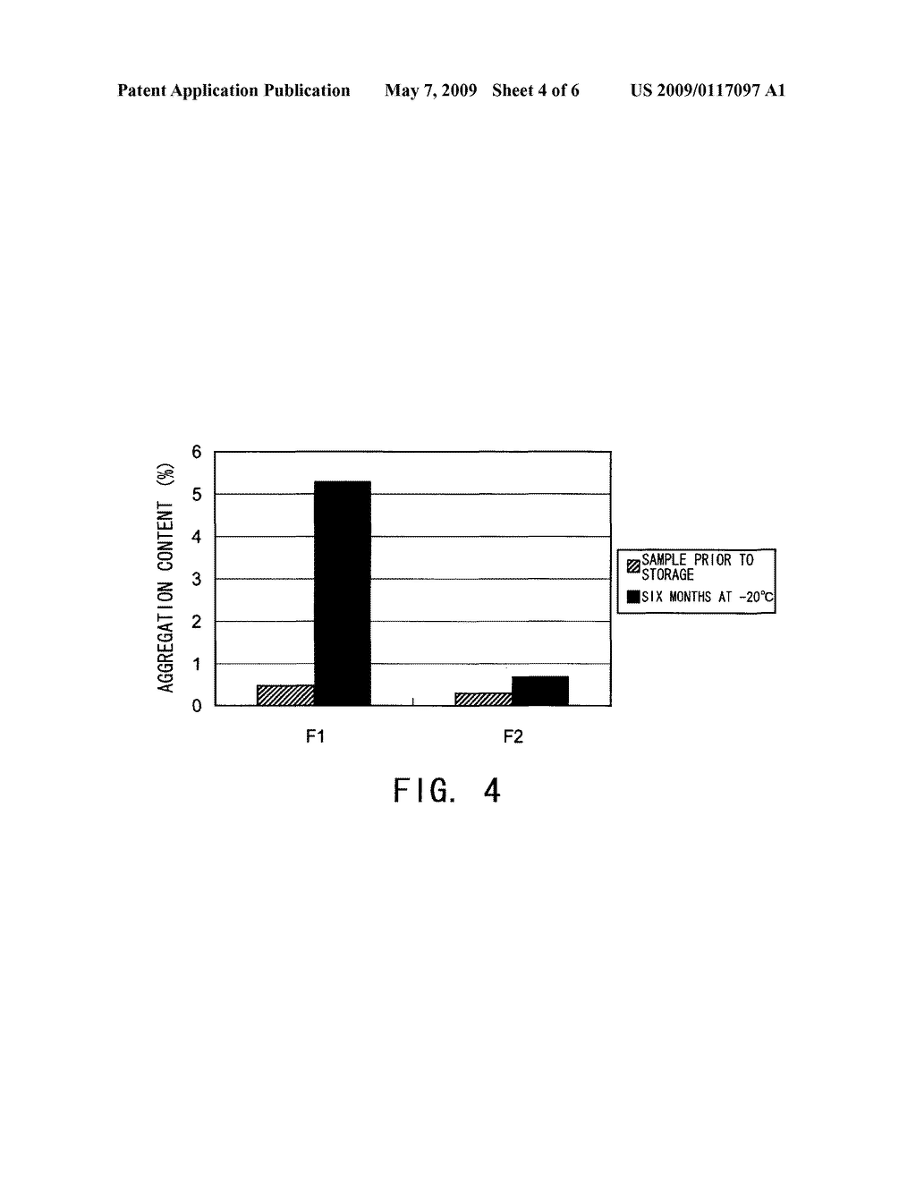 Stabilizer for Protein Preparation Comprising Meglumine and Use Thereof - diagram, schematic, and image 05