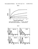 Gene Engineering Recombinant Anti-CEA, Anti-CD3, And Anti-CD28 Single-Chain Tri-Specific Antibody diagram and image