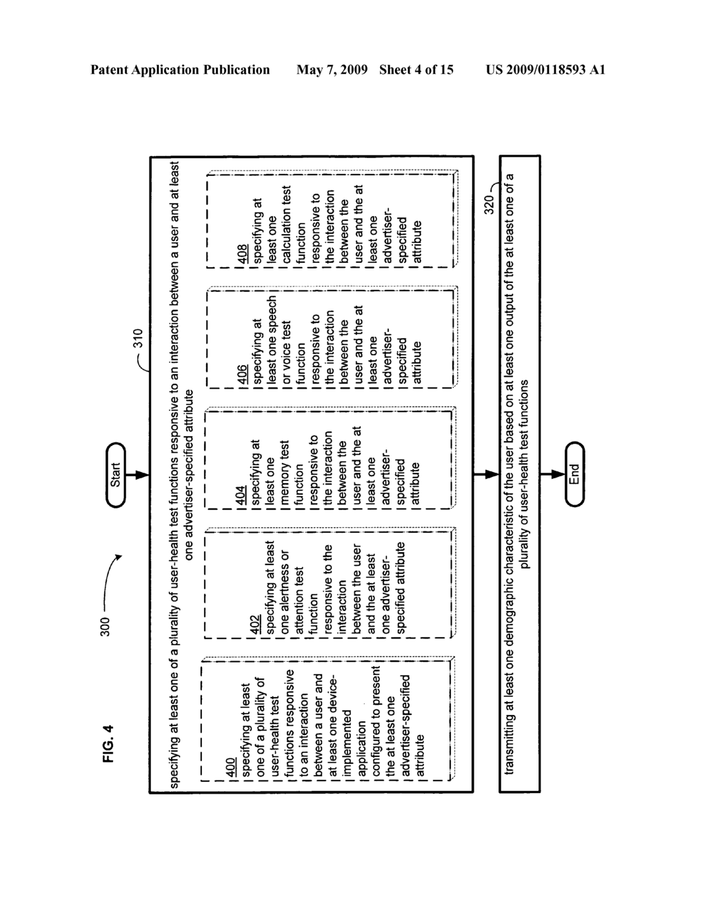 Determining a demographic characteristic based on computational user-health testing of a user interaction with advertiser-specified content - diagram, schematic, and image 05
