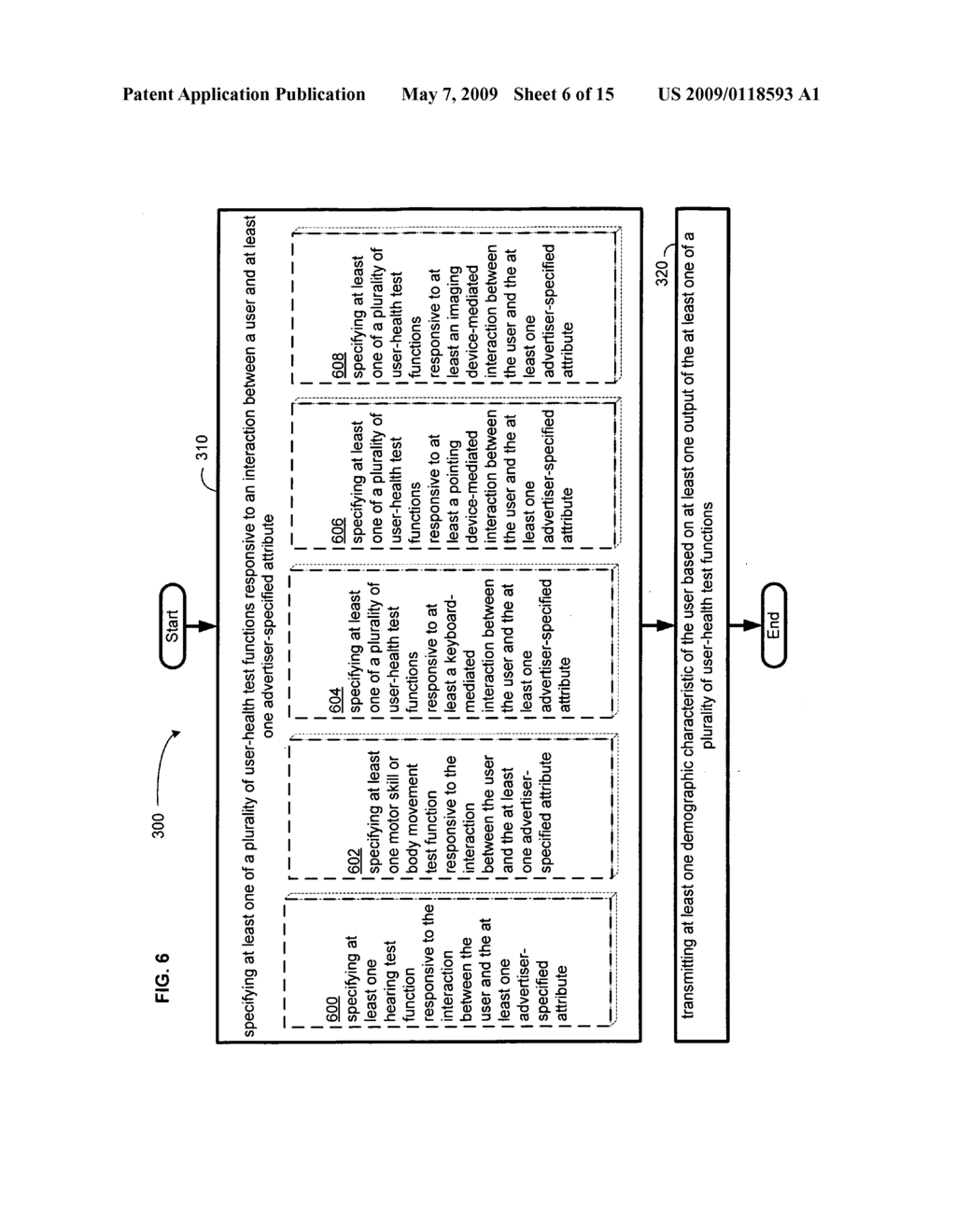 Determining a demographic characteristic based on computational user-health testing of a user interaction with advertiser-specified content - diagram, schematic, and image 07