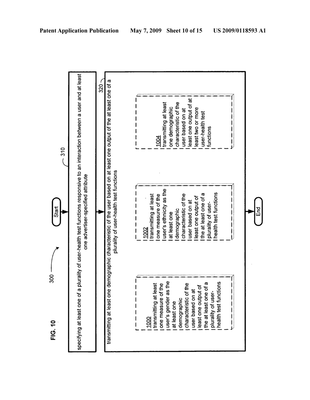 Determining a demographic characteristic based on computational user-health testing of a user interaction with advertiser-specified content - diagram, schematic, and image 11