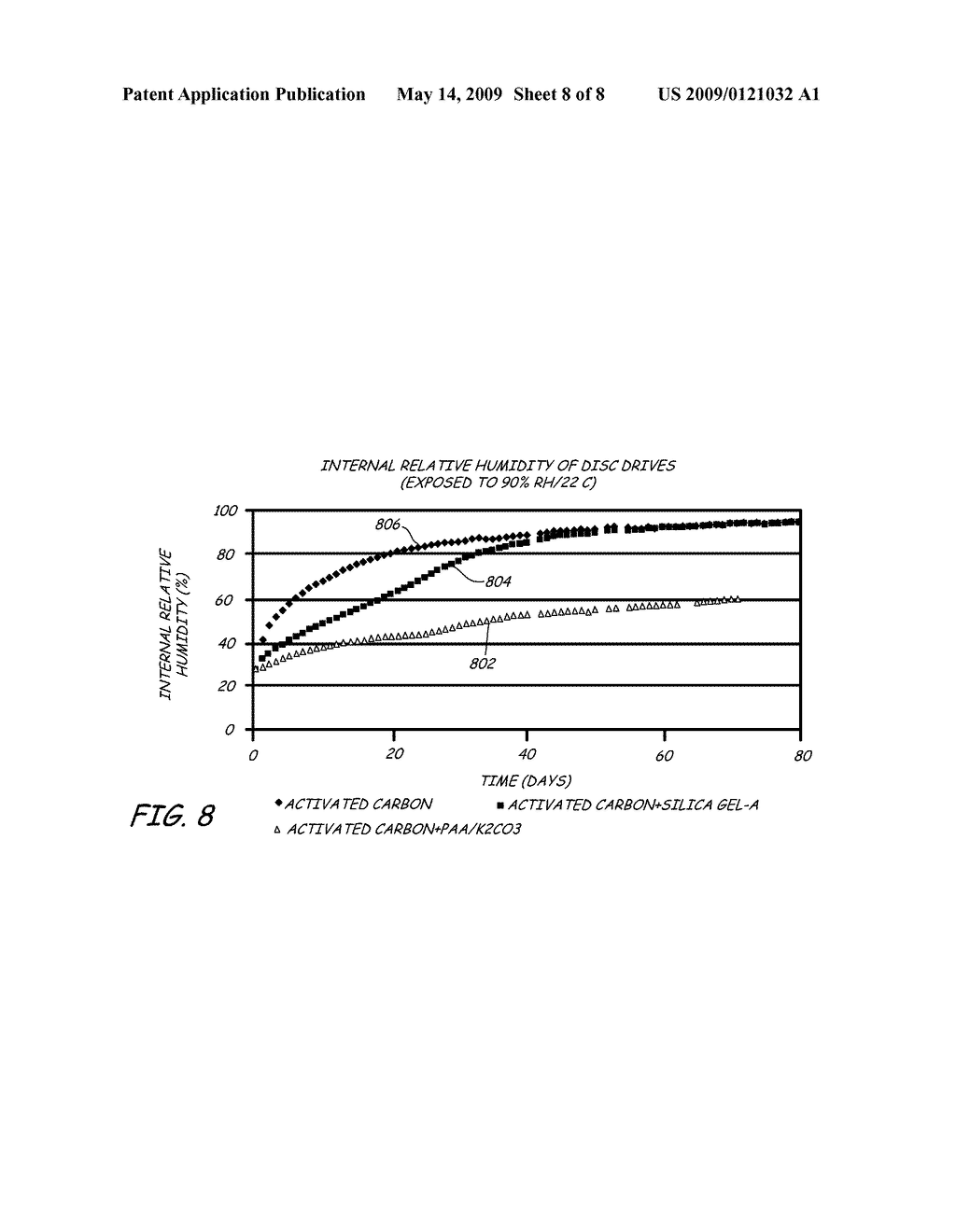 HUMIDITY CONTROL METHOD AND APPARATUS FOR USE IN AN ENCLOSED ASSEMBLY - diagram, schematic, and image 09