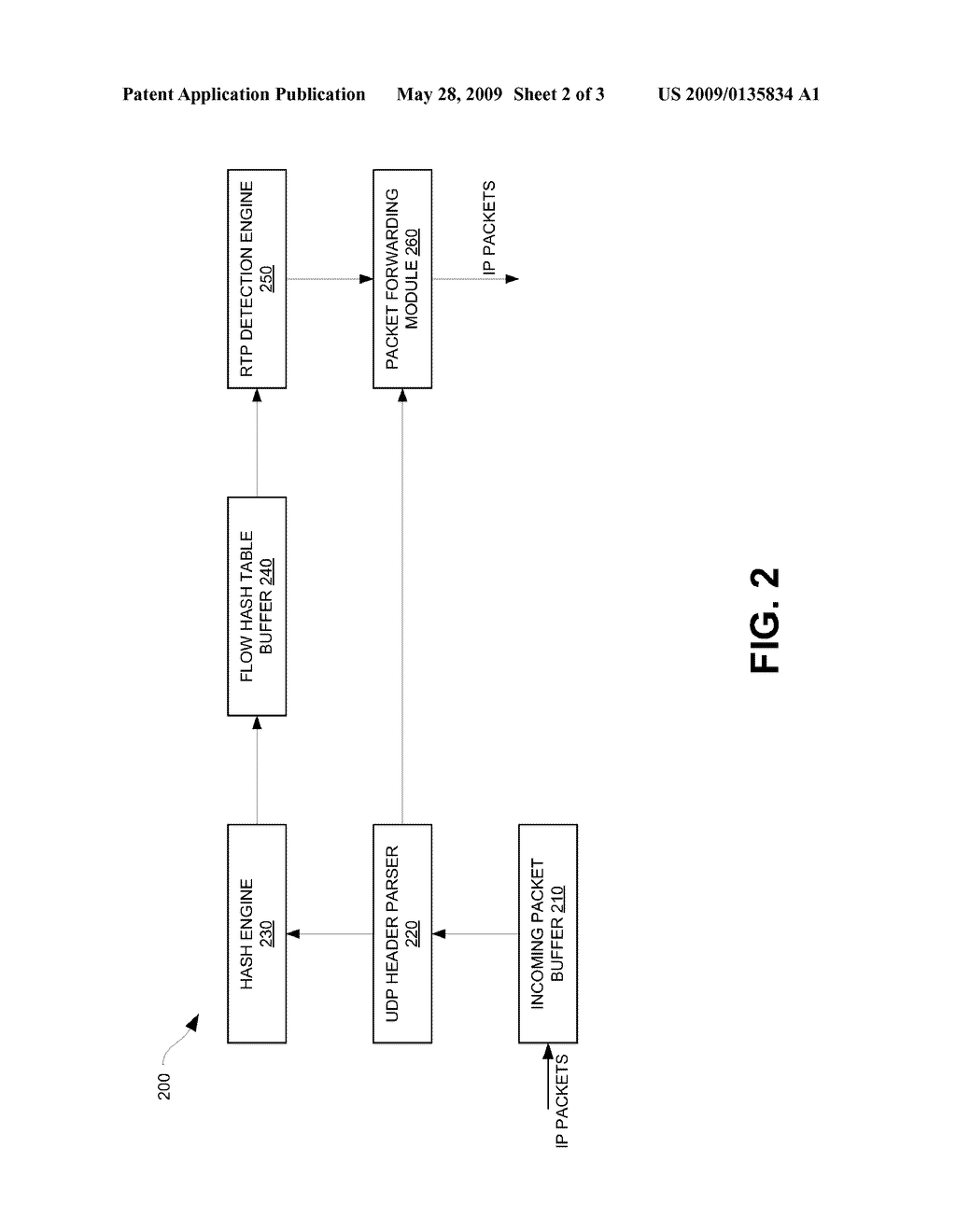 Technique For Identifying RTP Based Traffic In Core Routing Switches - diagram, schematic, and image 03