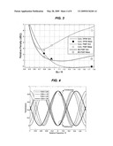 Balanced Phase-Shaped Binary Transmission In Optical Communications diagram and image