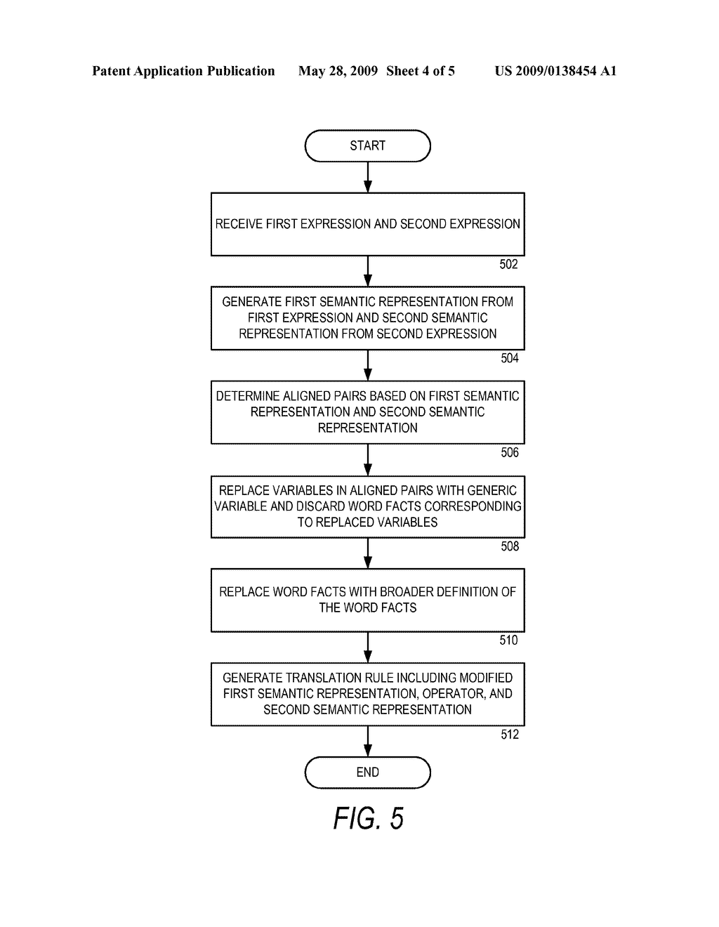 Semi Automatic Example Based Induction Of Semantic Translation Rules Circuit Diagram To Support Natural Language Search Schematic And Image 05