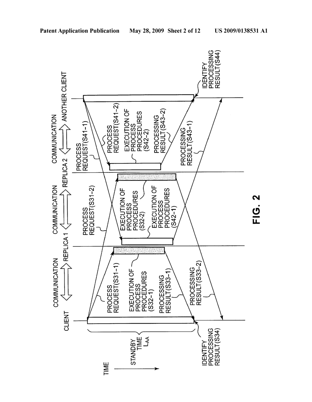 SYSTEM AND METHOD FOR PROCESSING FAULT TOLERANT TRANSACTION - diagram, schematic, and image 03