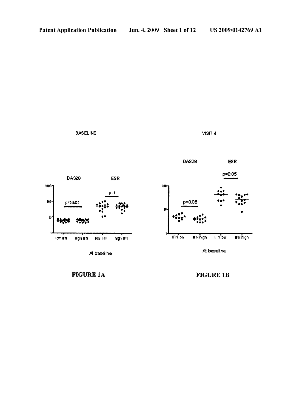 Methods for determining anti-TNF therapeutic response - diagram, schematic, and image 02