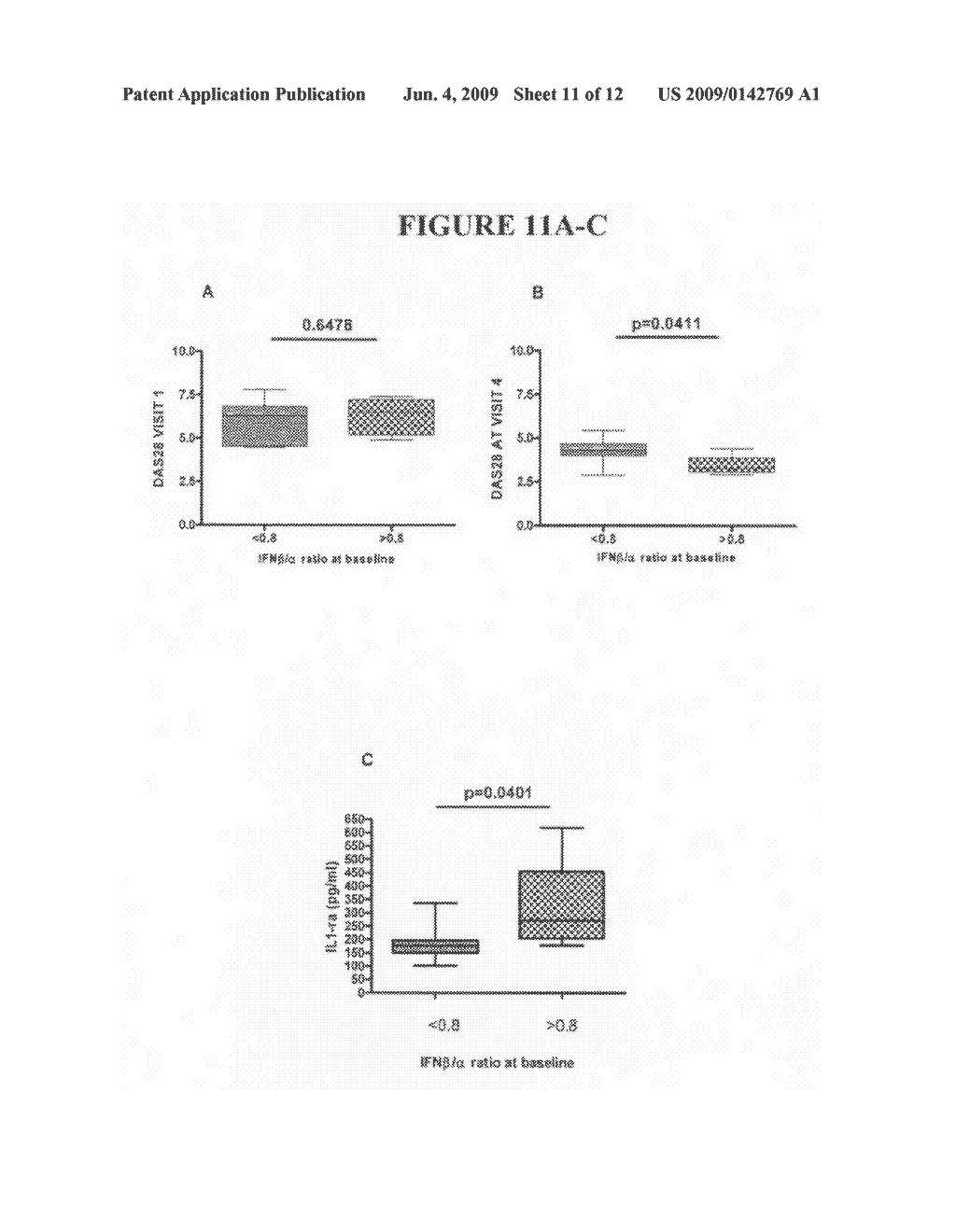 Methods for determining anti-TNF therapeutic response - diagram, schematic, and image 12