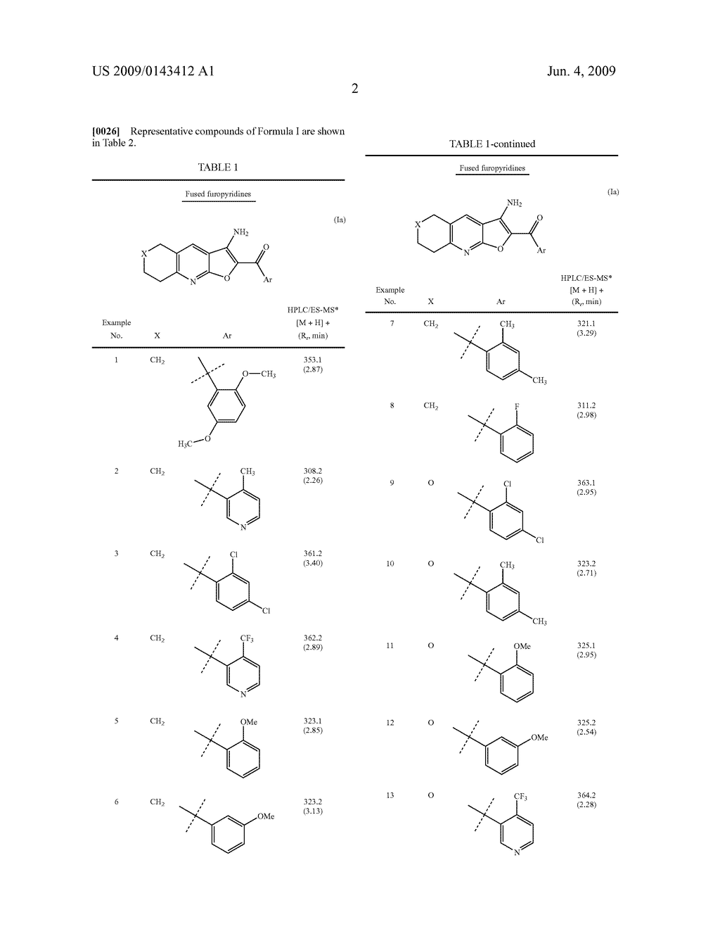 FUROPYRIDINE AND FUROPYRIMIDINE DERIVATIVES FOR THE TREATMENT OF HYPER-PROLIFERATIVE DISORDERS - diagram, schematic, and image 03