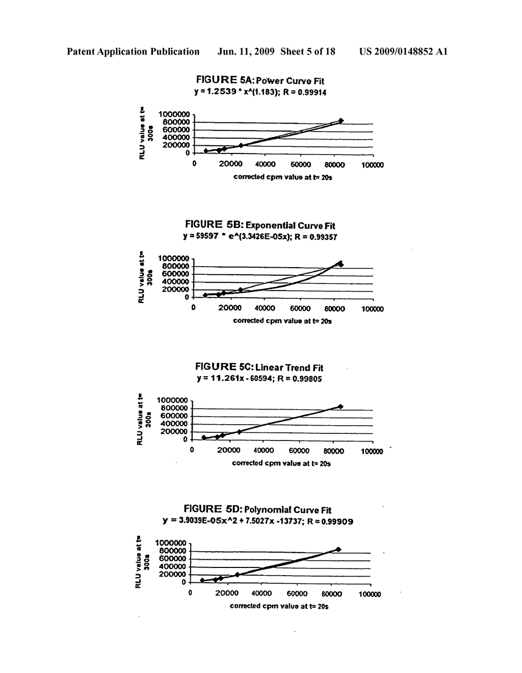 Sensitive method for detecting low levels of ATP - diagram, schematic, and image 06