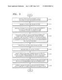 Methods for Measuring Mean-to-Target (MTT) Based on Pattern Area Measurements and Methods of Correcting Photomasks Using the Same diagram and image