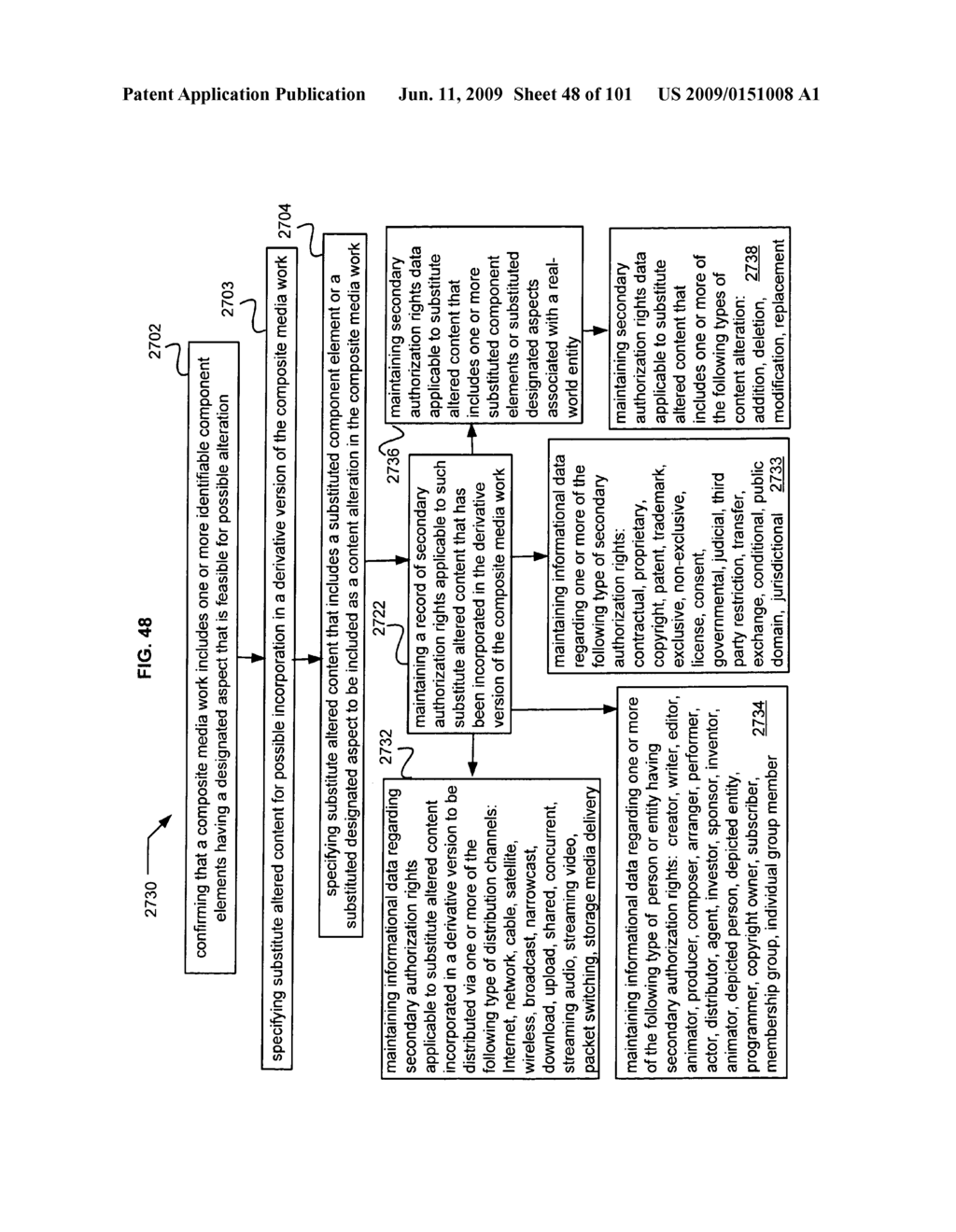 Media markup system for content alteration in derivative works - diagram, schematic, and image 49