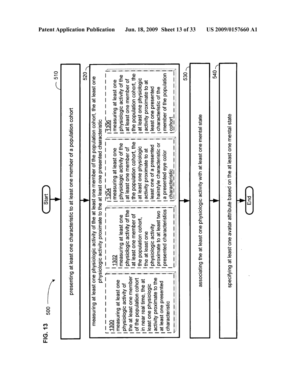 Methods and systems employing a cohort-linked avatar - diagram, schematic, and image 14