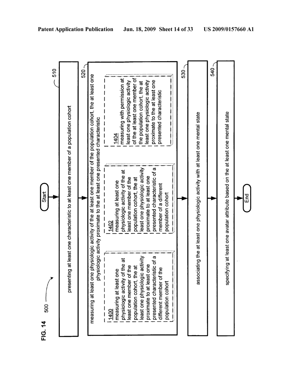 Methods and systems employing a cohort-linked avatar - diagram, schematic, and image 15