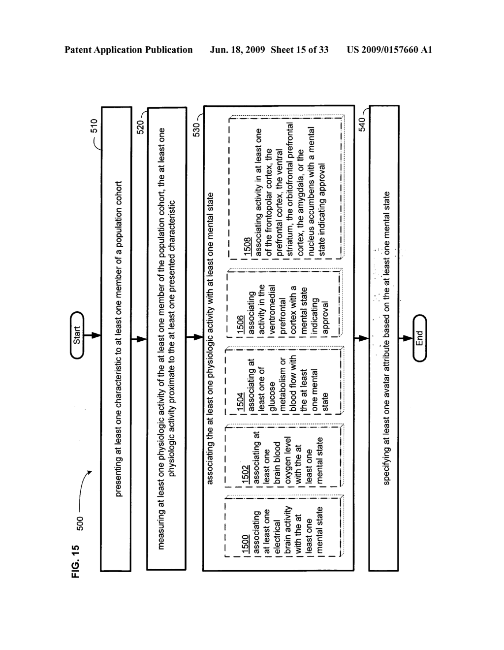 Methods and systems employing a cohort-linked avatar - diagram, schematic, and image 16