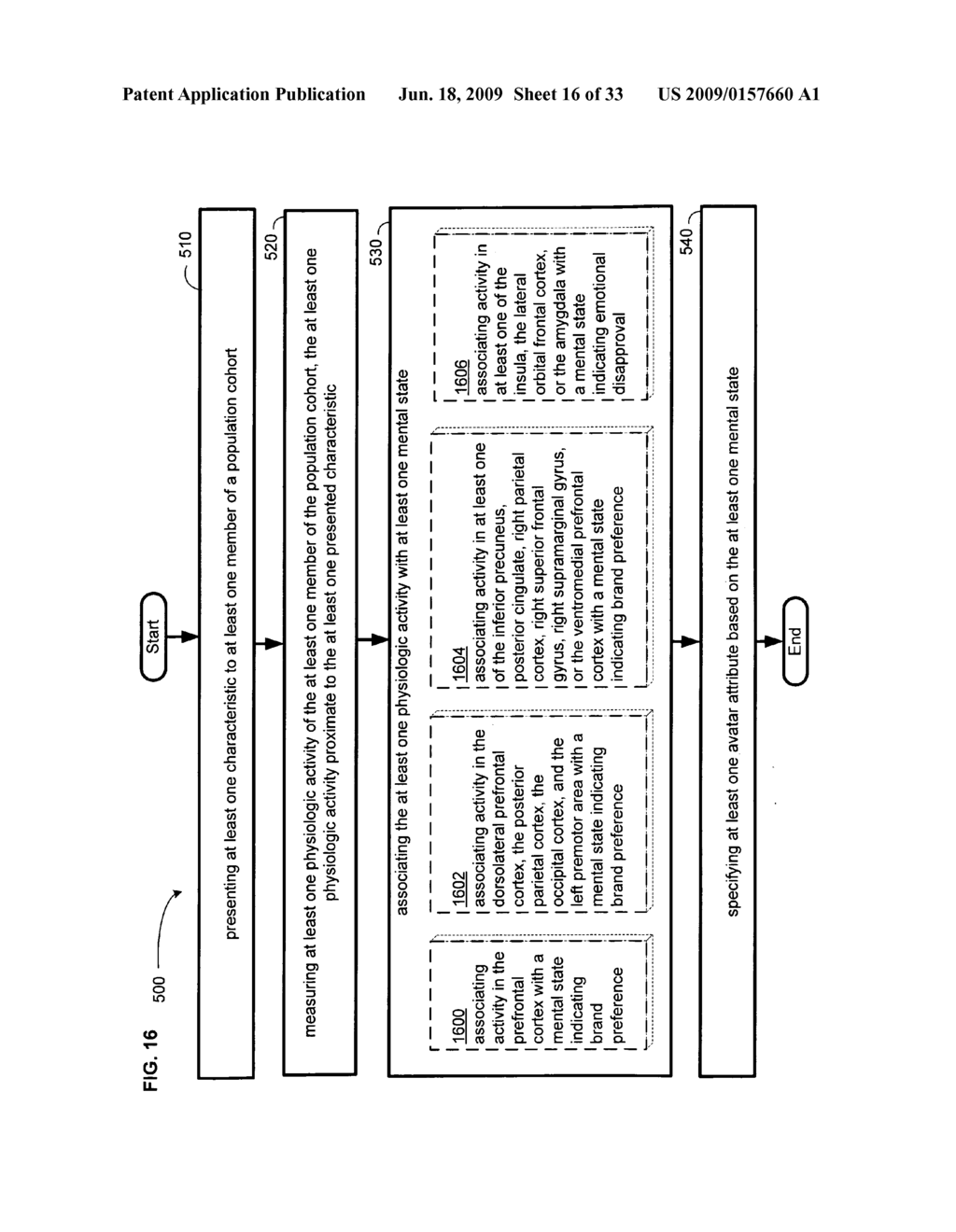 Methods and systems employing a cohort-linked avatar - diagram, schematic, and image 17