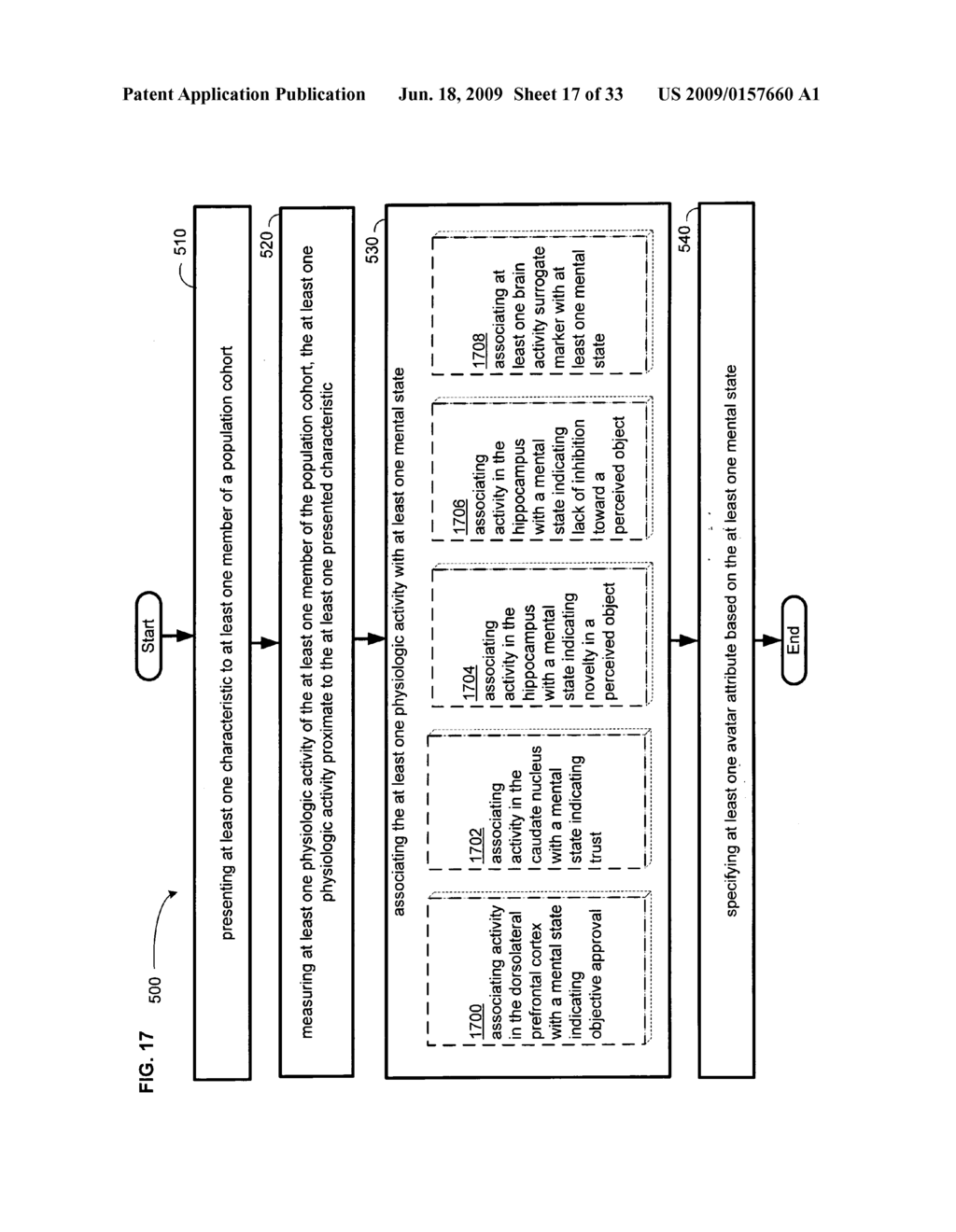 Methods and systems employing a cohort-linked avatar - diagram, schematic, and image 18