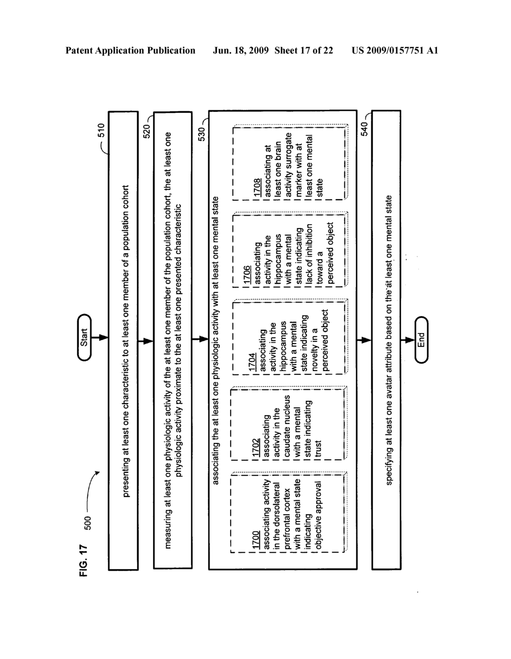 Methods and systems for specifying an avatar - diagram, schematic, and image 18