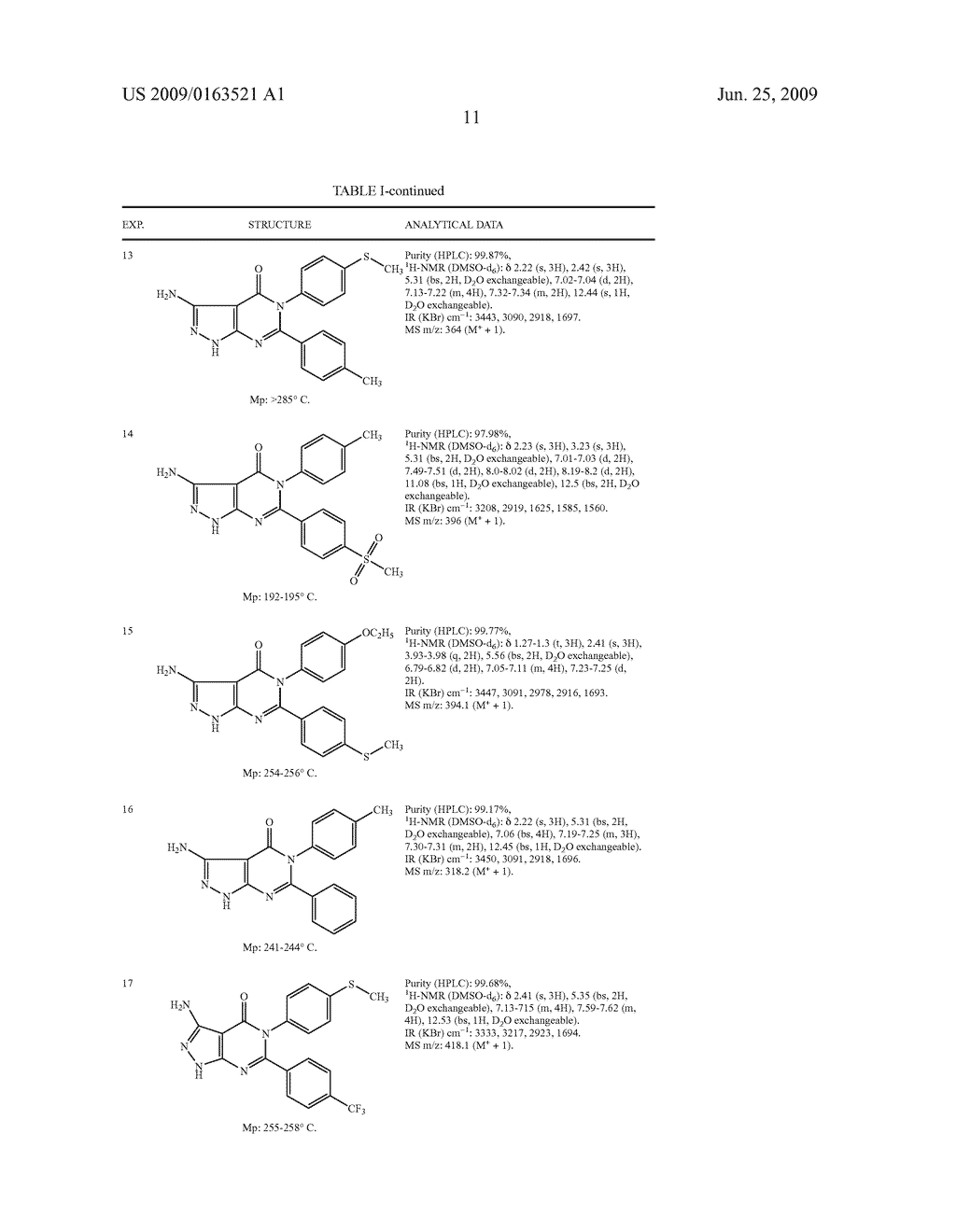 Novel Pyrazolopyrimidinone Derivatives - diagram, schematic, and image 12