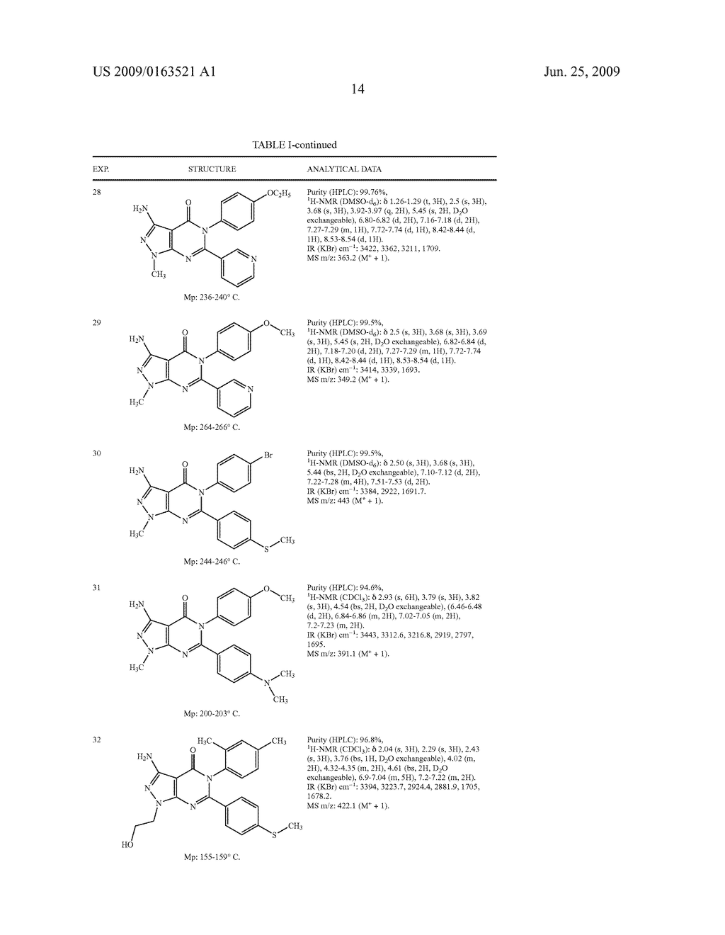 Novel Pyrazolopyrimidinone Derivatives - diagram, schematic, and image 15