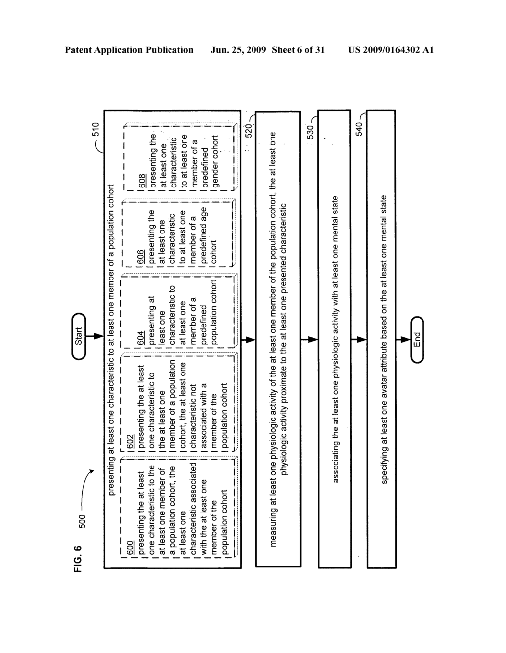 Methods and systems for specifying a cohort-linked avatar attribute - diagram, schematic, and image 07