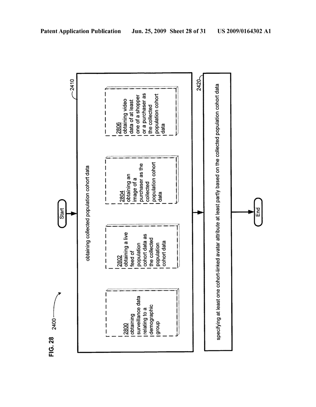 Methods and systems for specifying a cohort-linked avatar attribute - diagram, schematic, and image 29
