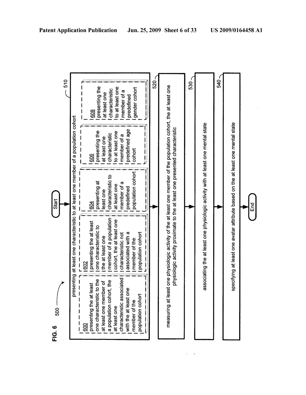 Methods and systems employing a cohort-linked avatar - diagram, schematic, and image 07