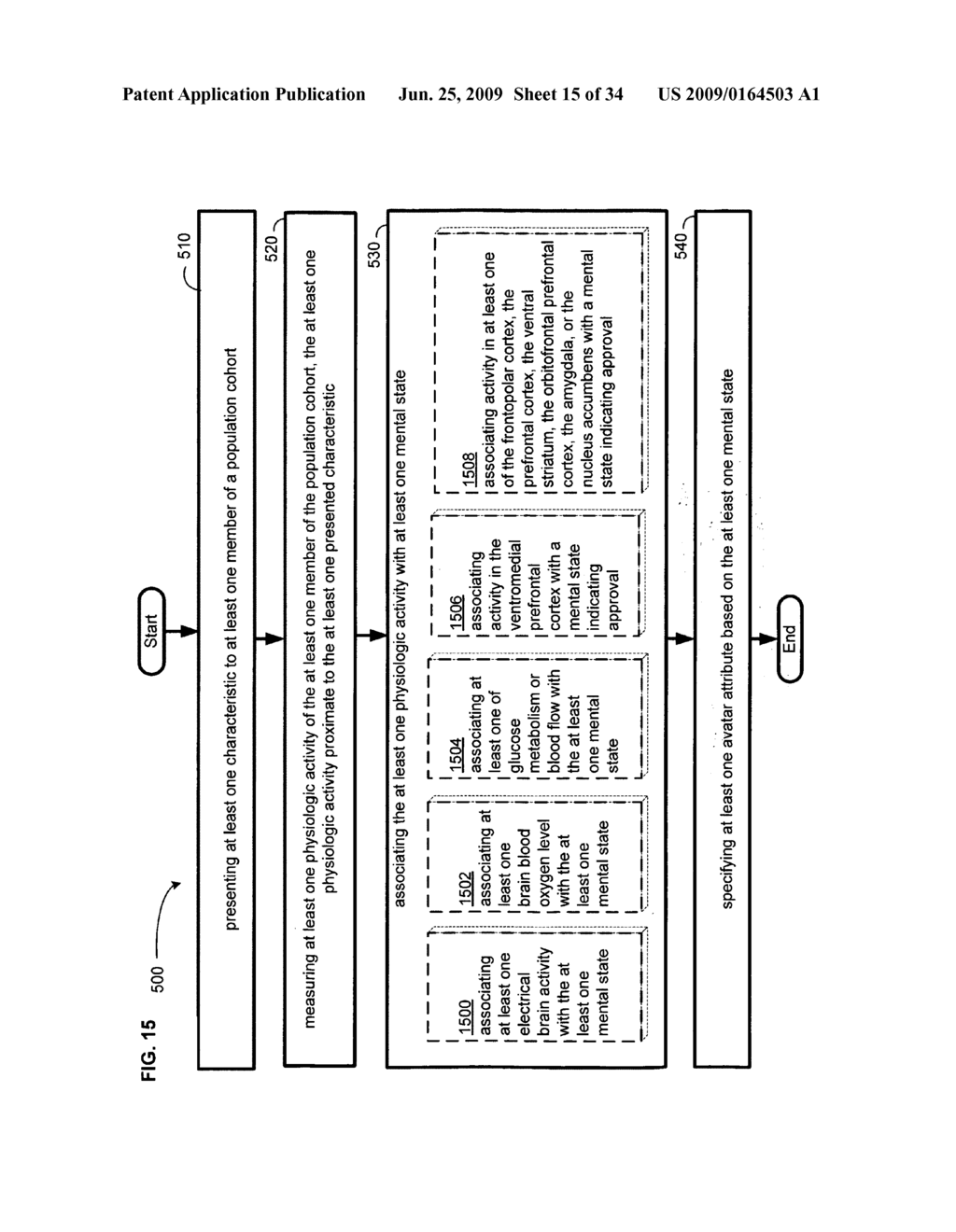 Methods and systems for specifying a media content-linked population cohort - diagram, schematic, and image 16