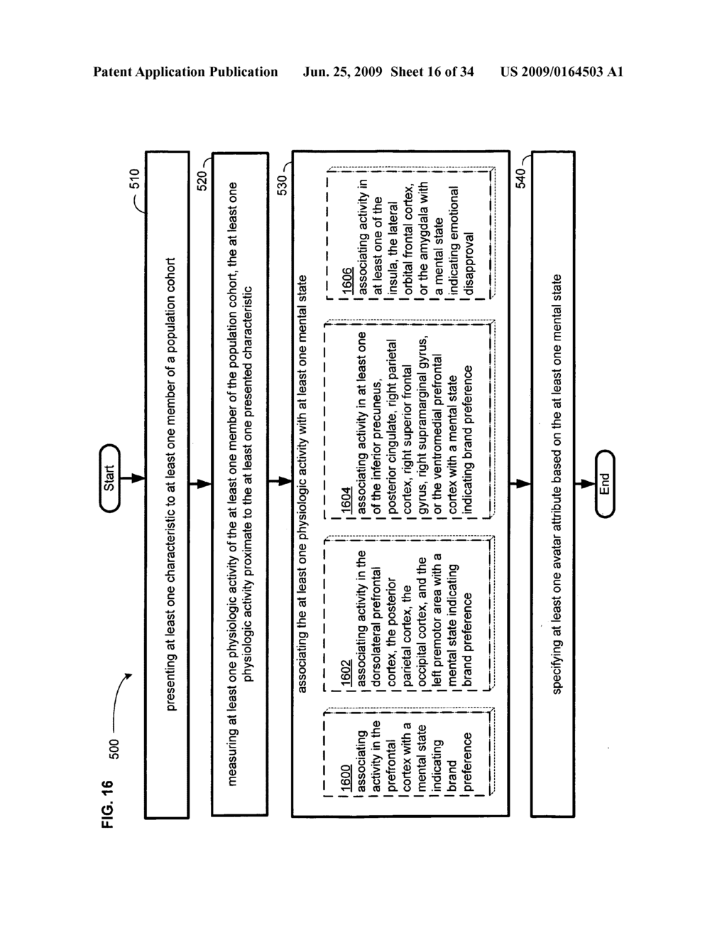 Methods and systems for specifying a media content-linked population cohort - diagram, schematic, and image 17