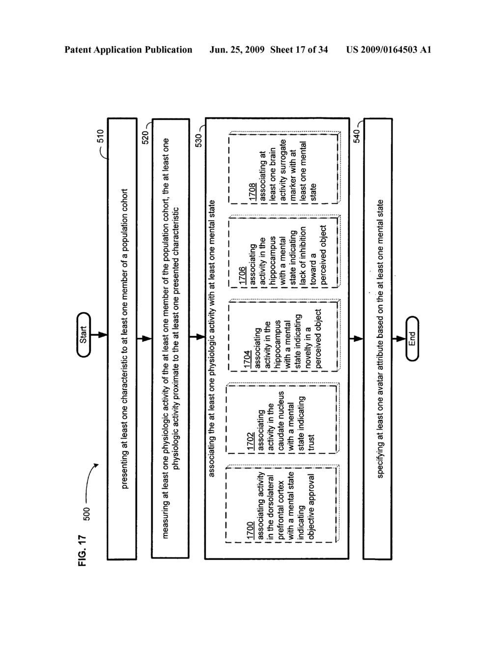 Methods and systems for specifying a media content-linked population cohort - diagram, schematic, and image 18