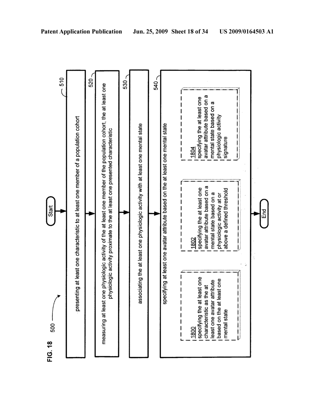 Methods and systems for specifying a media content-linked population cohort - diagram, schematic, and image 19