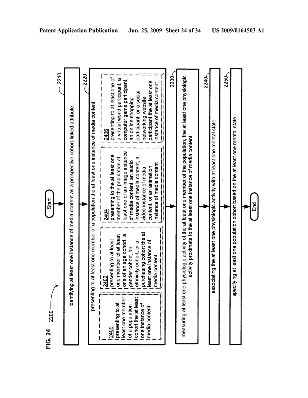 Methods and systems for specifying a media content-linked population cohort - diagram, schematic, and image 25