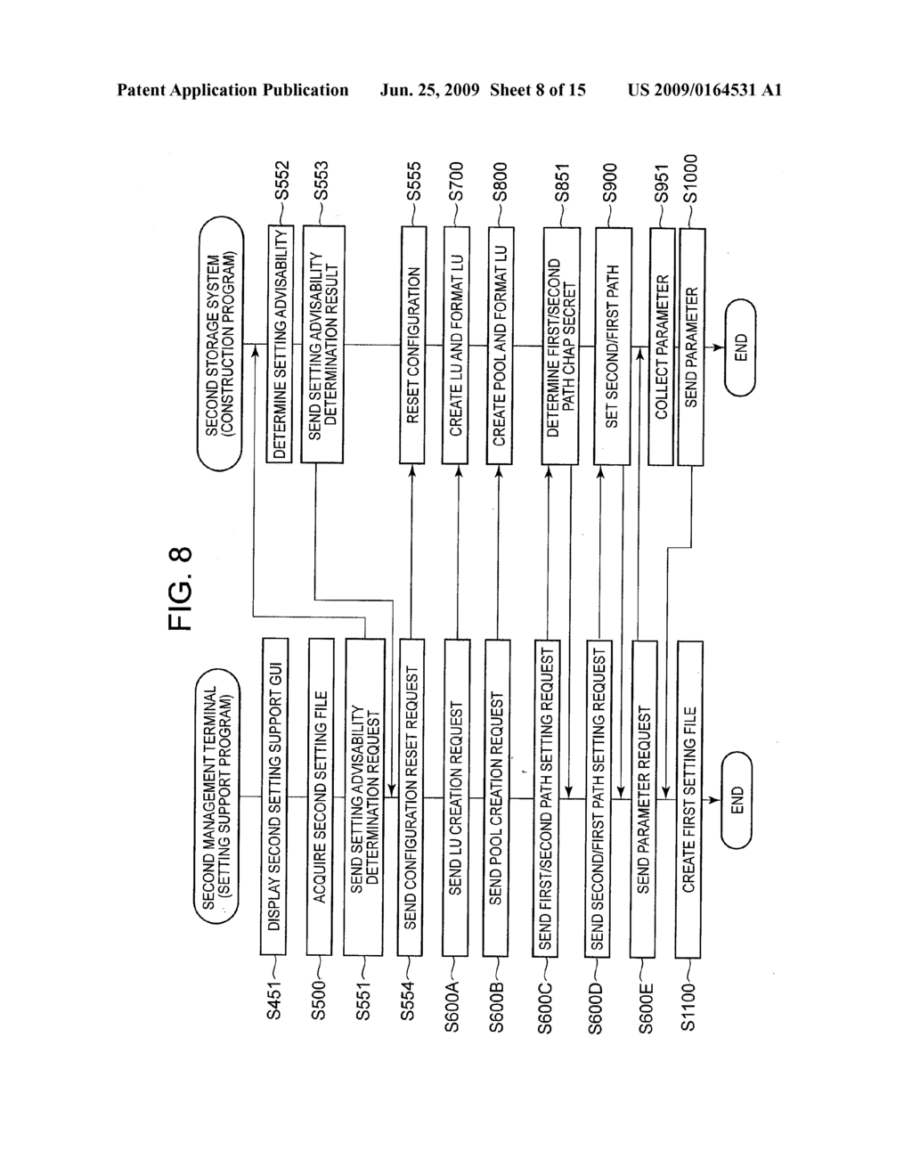 REMOTE COPY SYSTEM, REMOTE ENVIRONMENT SETTING METHOD, AND DATA RESTORE METHOD - diagram, schematic, and image 09
