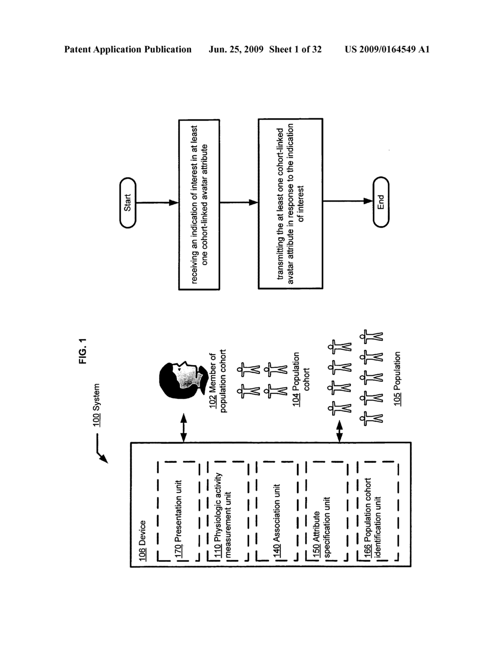 Methods and systems for determining interest in a cohort-linked avatar - diagram, schematic, and image 02