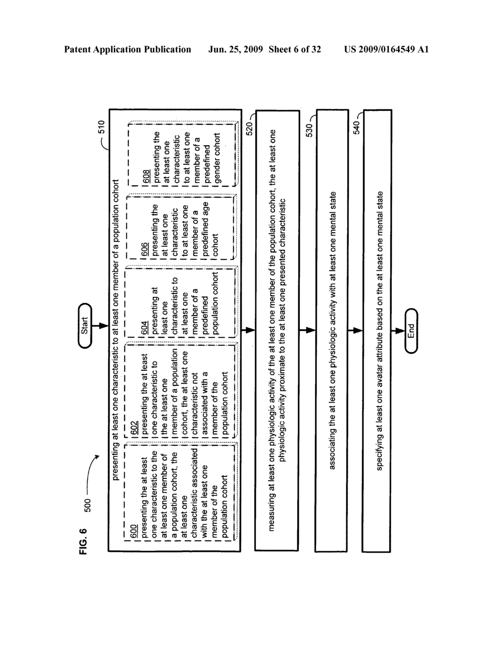 Methods and systems for determining interest in a cohort-linked avatar - diagram, schematic, and image 07