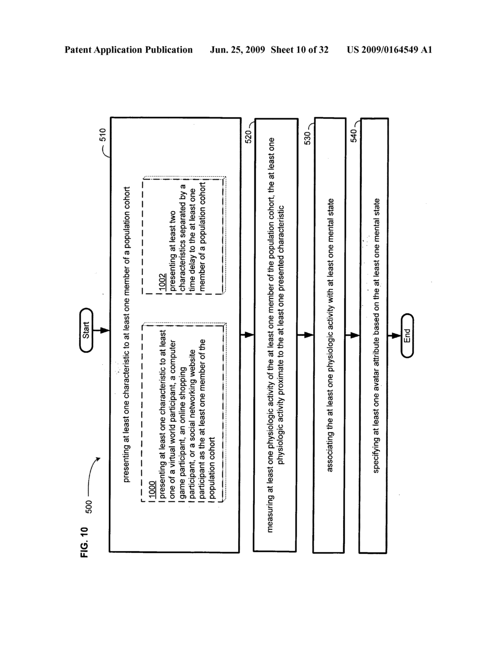 Methods and systems for determining interest in a cohort-linked avatar - diagram, schematic, and image 11