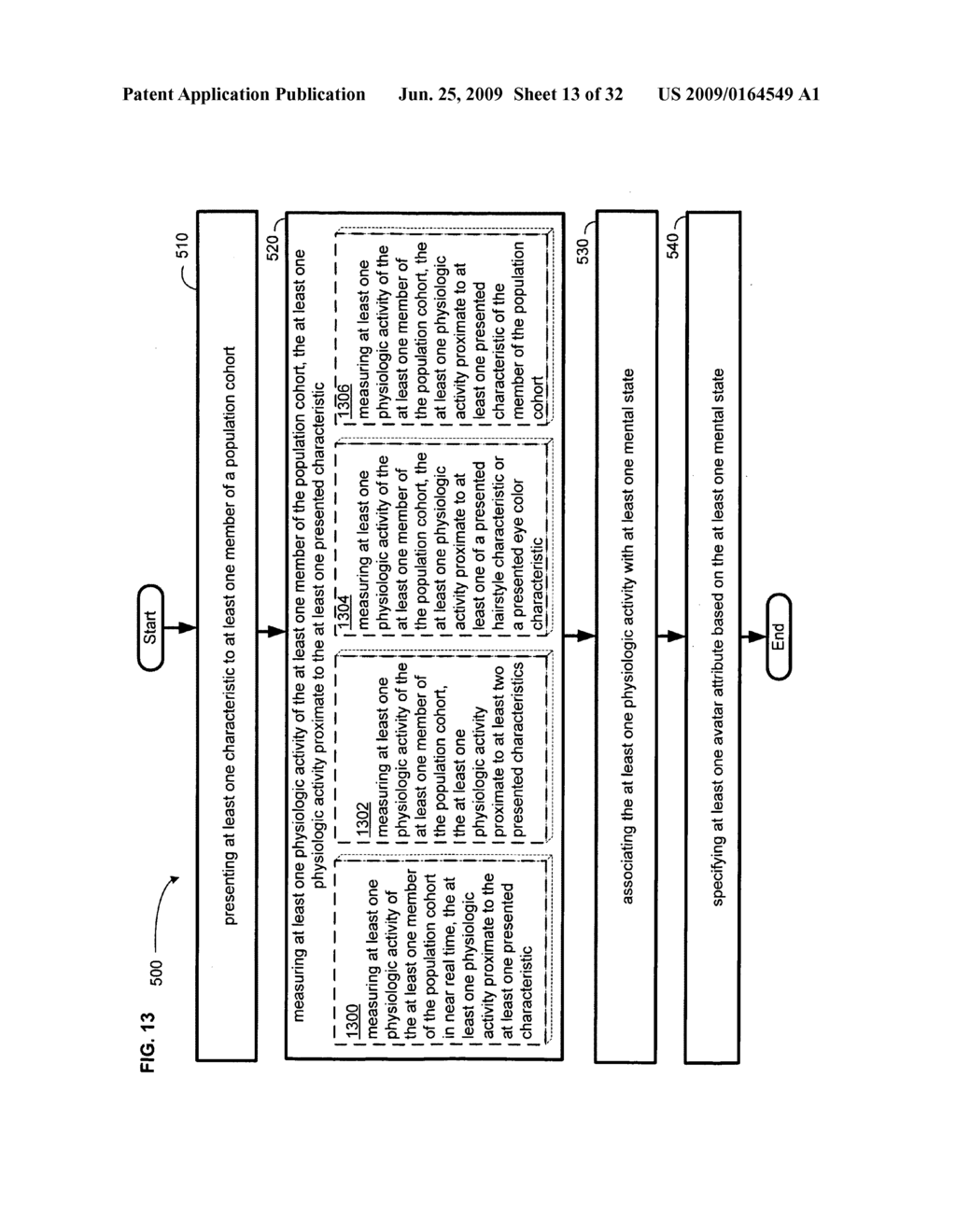 Methods and systems for determining interest in a cohort-linked avatar - diagram, schematic, and image 14