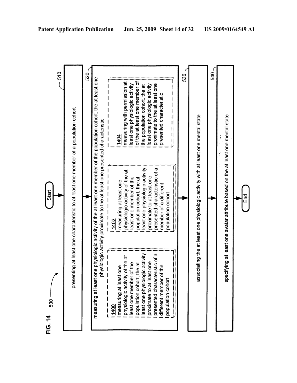 Methods and systems for determining interest in a cohort-linked avatar - diagram, schematic, and image 15