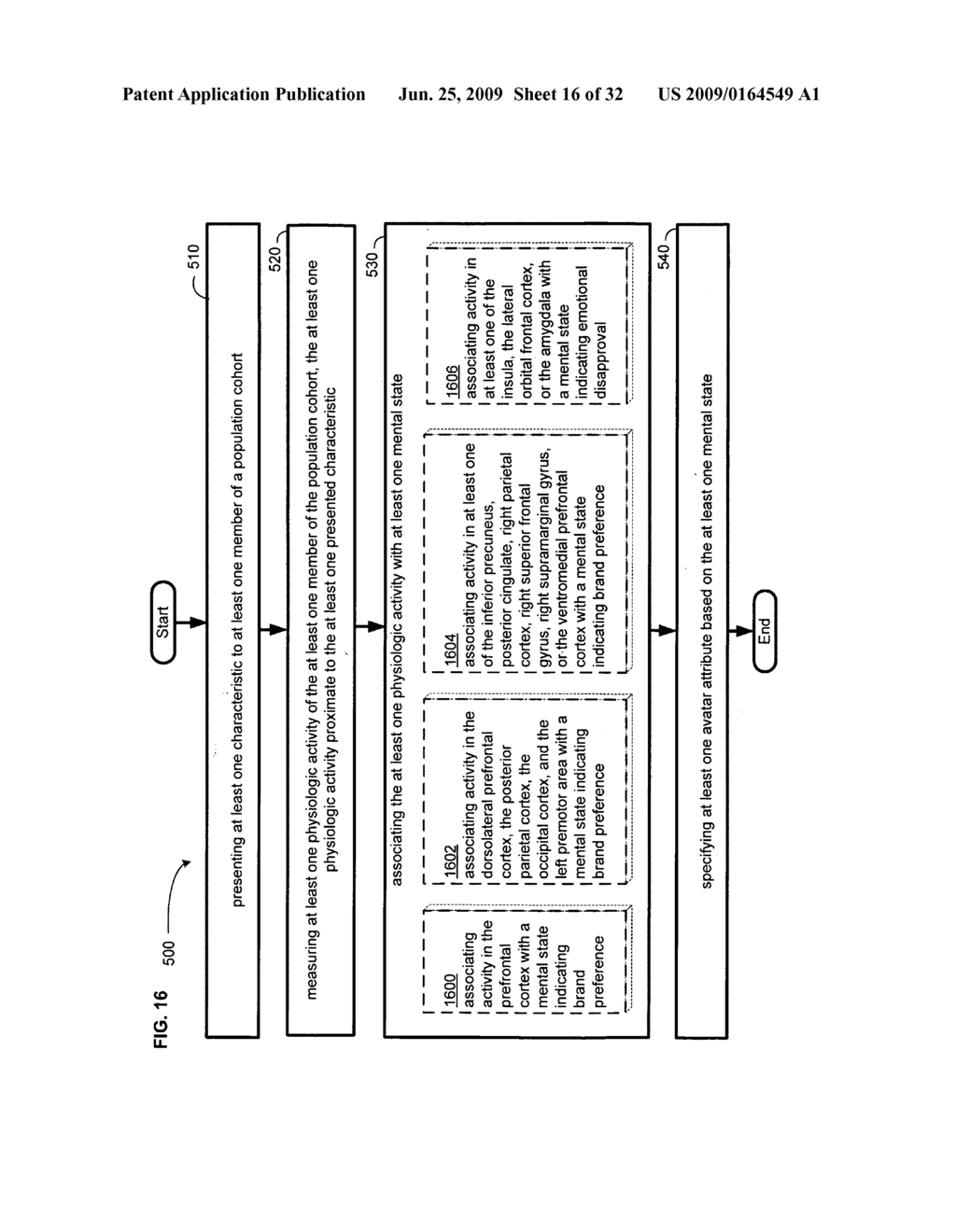 Methods and systems for determining interest in a cohort-linked avatar - diagram, schematic, and image 17